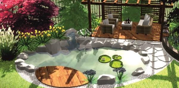 Projekt oczek wodnych w ogrodach